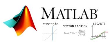 Método de procura de raízes em uma determinada função matemática