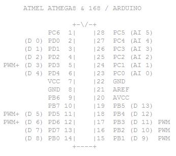 Referência dos pinos do MCU Atmega / Arduino